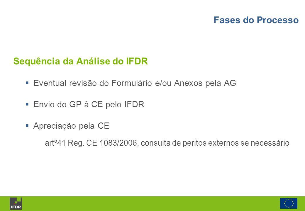 Eventual revisão do Formulário e/ou Anexos pela AG Envio do GP à CE pelo IFDR Apreciação pela CE artº41 Reg. CE 1083/2006, consulta de peritos externo