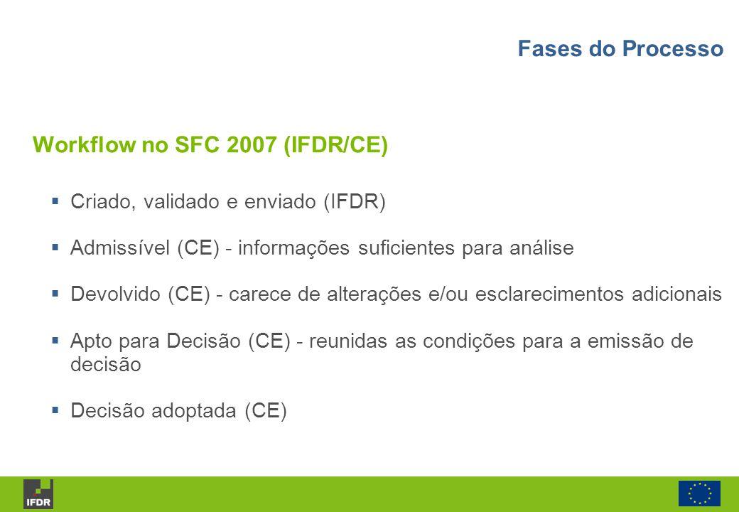 Criado, validado e enviado (IFDR) Admissível (CE) - informações suficientes para análise Devolvido (CE) - carece de alterações e/ou esclarecimentos ad