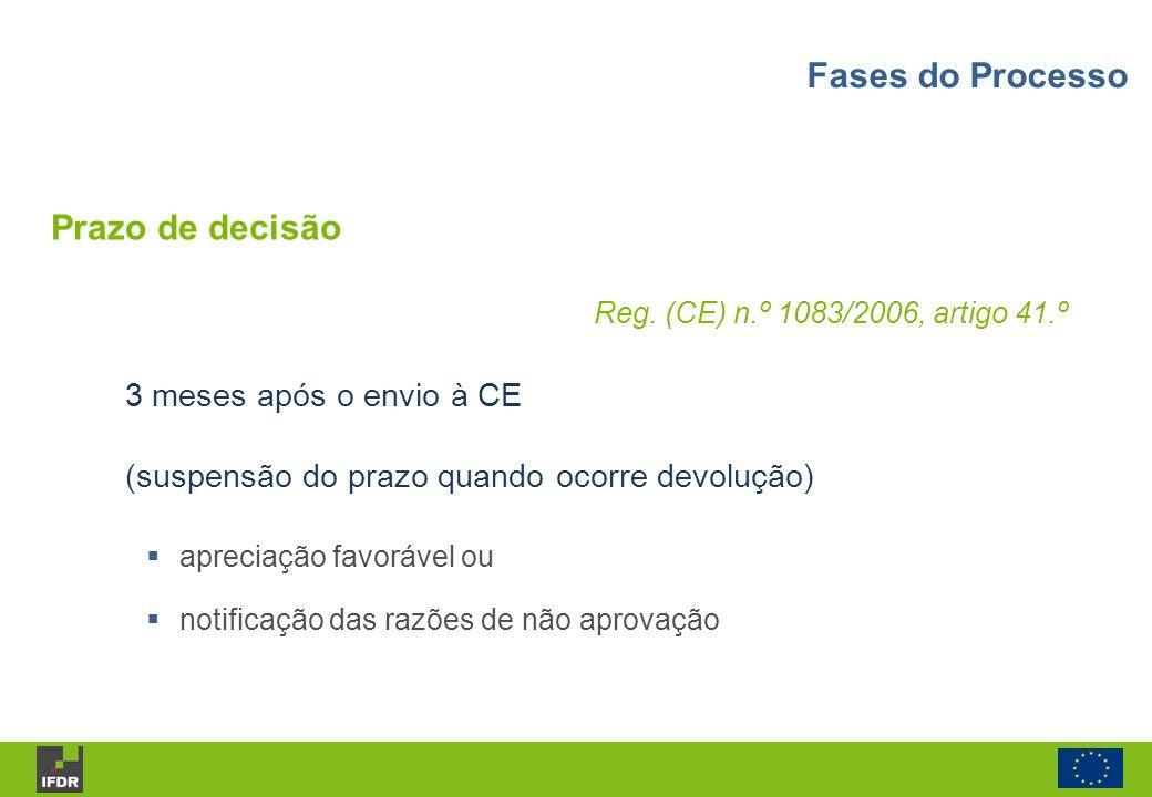 Reg. (CE) n.º 1083/2006, artigo 41.º 3 meses após o envio à CE (suspensão do prazo quando ocorre devolução) apreciação favorável ou notificação das ra