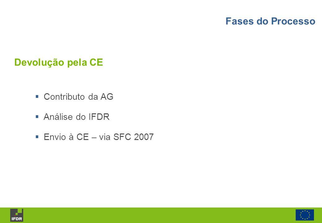 Contributo da AG Análise do IFDR Envio à CE – via SFC 2007 Devolução pela CE Fases do Processo