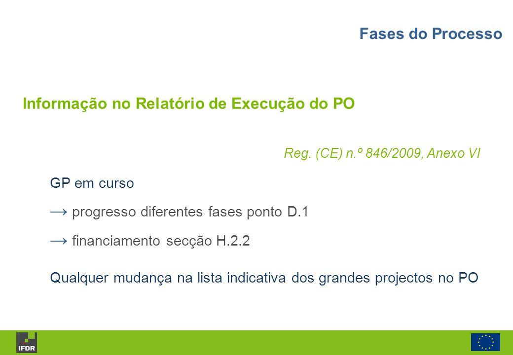 Informação no Relatório de Execução do PO Reg. (CE) n.º 846/2009, Anexo VI GP em curso progresso diferentes fases ponto D.1 financiamento secção H.2.2