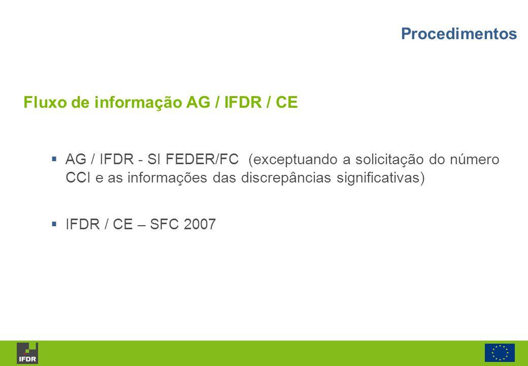 AG / IFDR - SI FEDER/FC (exceptuando a solicitação do número CCI e as informações das discrepâncias significativas) IFDR / CE – SFC 2007 Fluxo de info