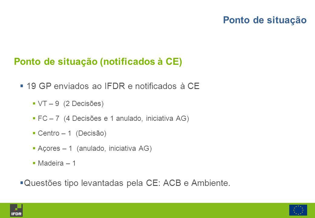 Ponto de situação (notificados à CE) 19 GP enviados ao IFDR e notificados à CE VT – 9 (2 Decisões) FC – 7 (4 Decisões e 1 anulado, iniciativa AG) Cent
