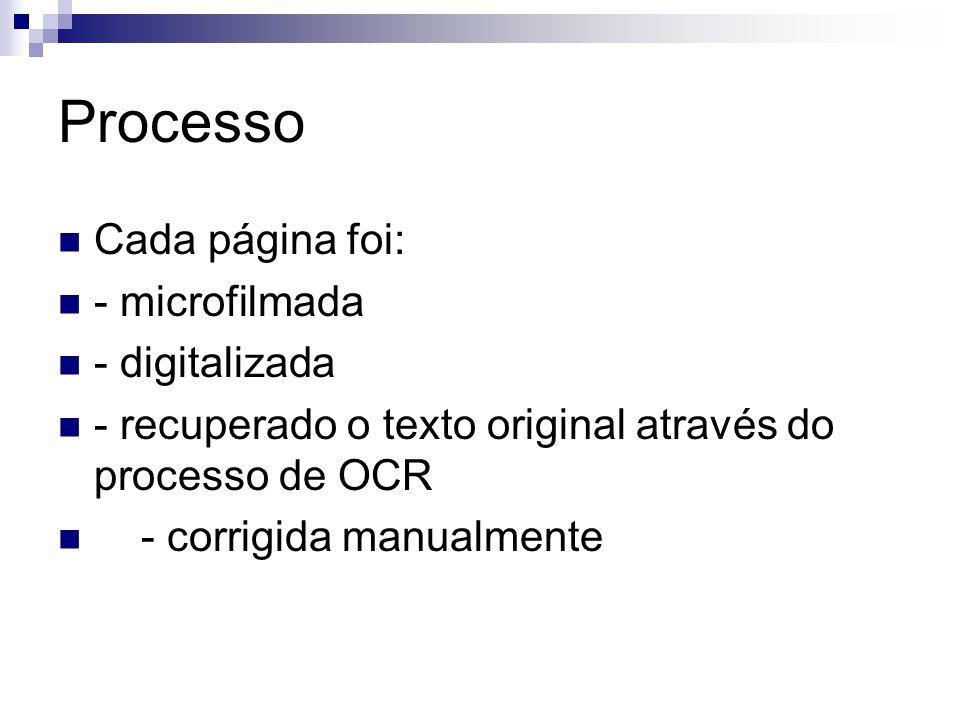 Processo Cada página foi: - microfilmada - digitalizada - recuperado o texto original através do processo de OCR - corrigida manualmente