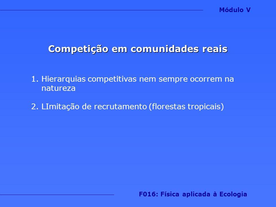 Competição em comunidades reais 1.Hierarquias competitivas nem sempre ocorrem na natureza 2.LImitação de recrutamento (florestas tropicais) Módulo V F