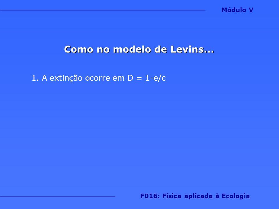 Como no modelo de Levins... 1.A extinção ocorre em D = 1-e/c Módulo V F016: Física aplicada à Ecologia