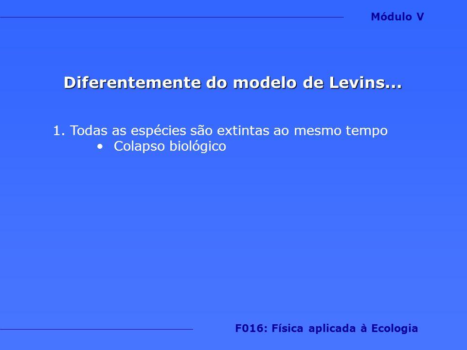 Diferentemente do modelo de Levins... 1.Todas as espécies são extintas ao mesmo tempo Colapso biológico Módulo V F016: Física aplicada à Ecologia