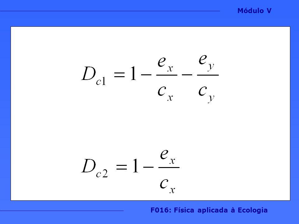 Módulo V F016: Física aplicada à Ecologia