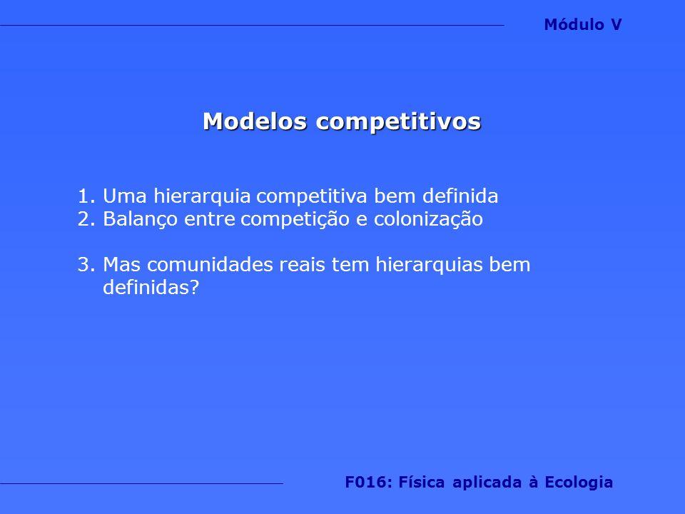 Modelos competitivos 1.Uma hierarquia competitiva bem definida 2.Balanço entre competição e colonização 3.Mas comunidades reais tem hierarquias bem de