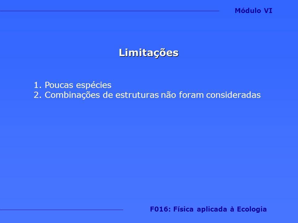 Limitações 1.Poucas espécies 2.Combinações de estruturas não foram consideradas Módulo VI F016: Física aplicada à Ecologia