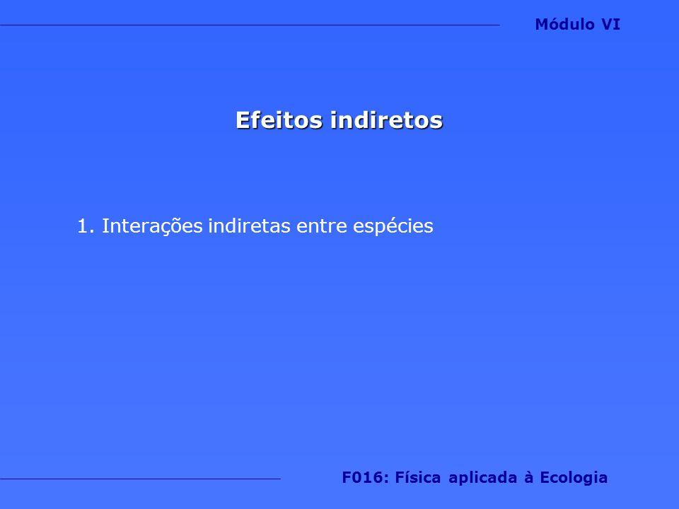 Efeitos indiretos 1.Interações indiretas entre espécies Módulo VI F016: Física aplicada à Ecologia
