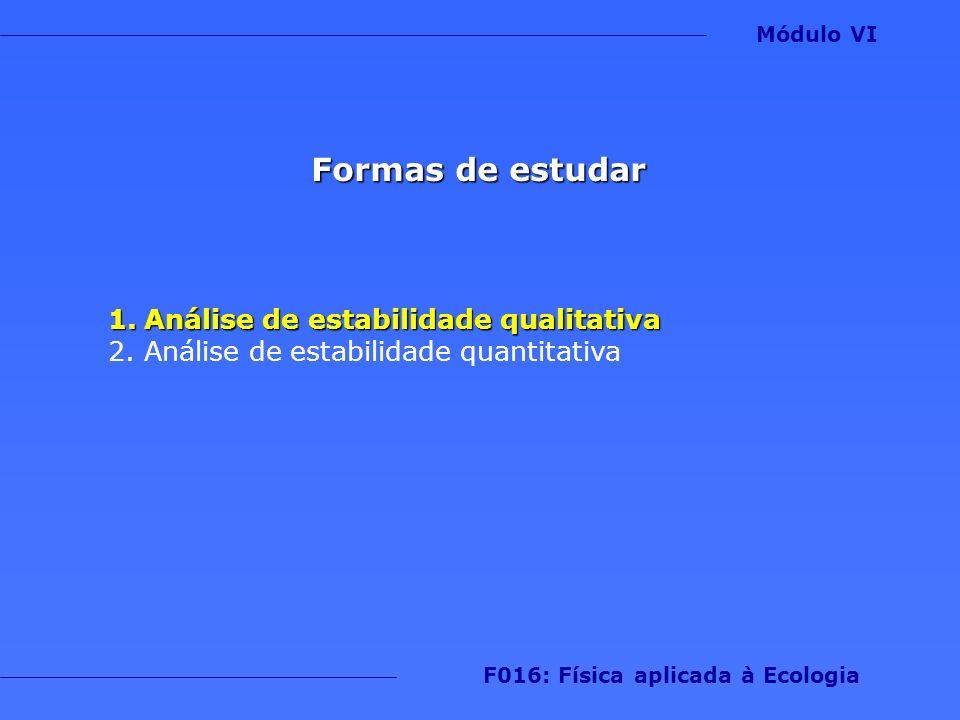 Formas de estudar 1.Análise de estabilidade qualitativa 2.Análise de estabilidade quantitativa Módulo VI F016: Física aplicada à Ecologia