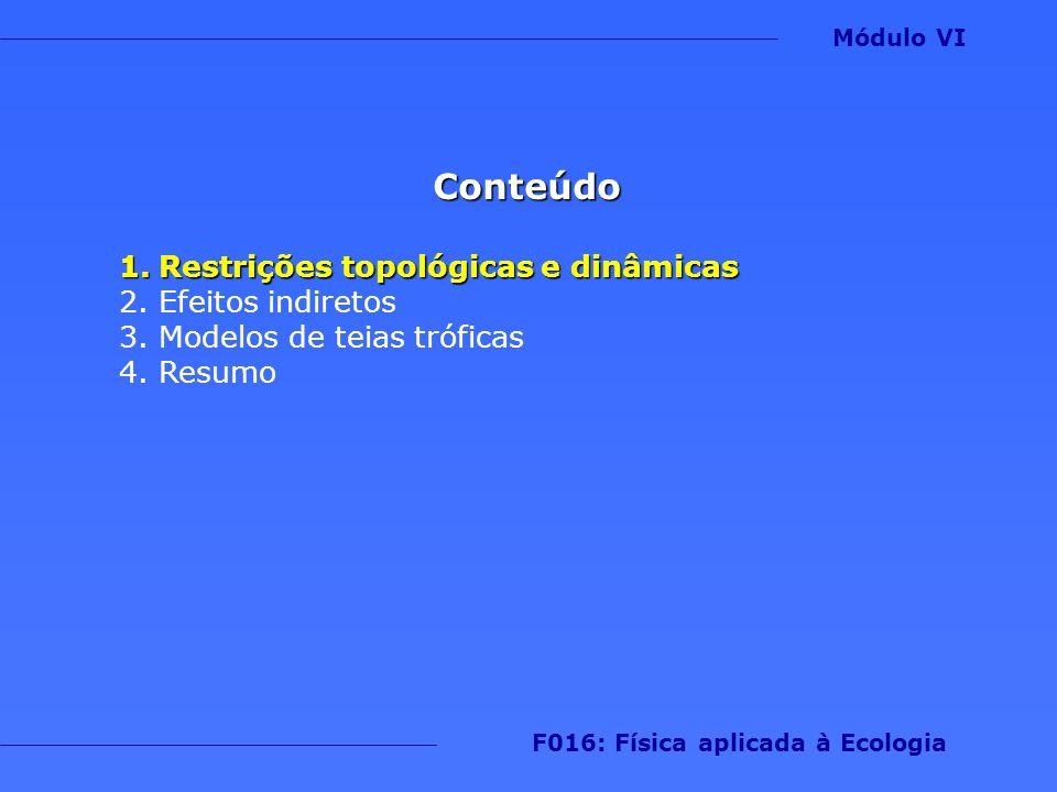 Módulo VI F016: Física aplicada à Ecologia Modelo de cascata