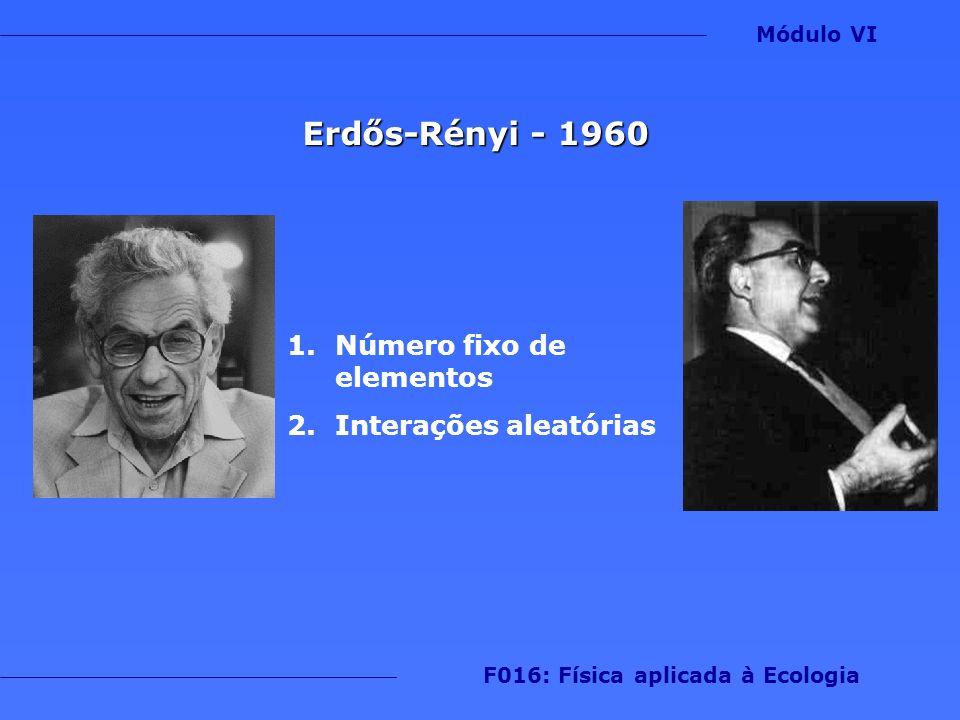 Erdős-Rényi - 1960 1.Número fixo de elementos 2.Interações aleatórias Módulo VI F016: Física aplicada à Ecologia
