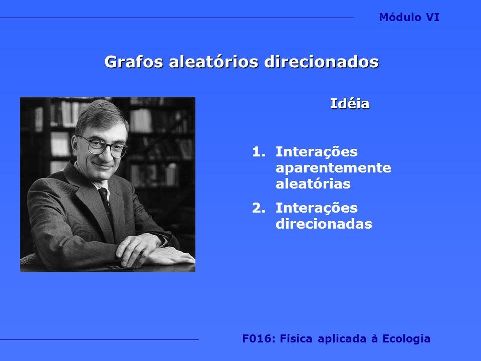 Grafos aleatórios direcionados Idéia 1.Interações aparentemente aleatórias 2.Interações direcionadas Módulo VI F016: Física aplicada à Ecologia