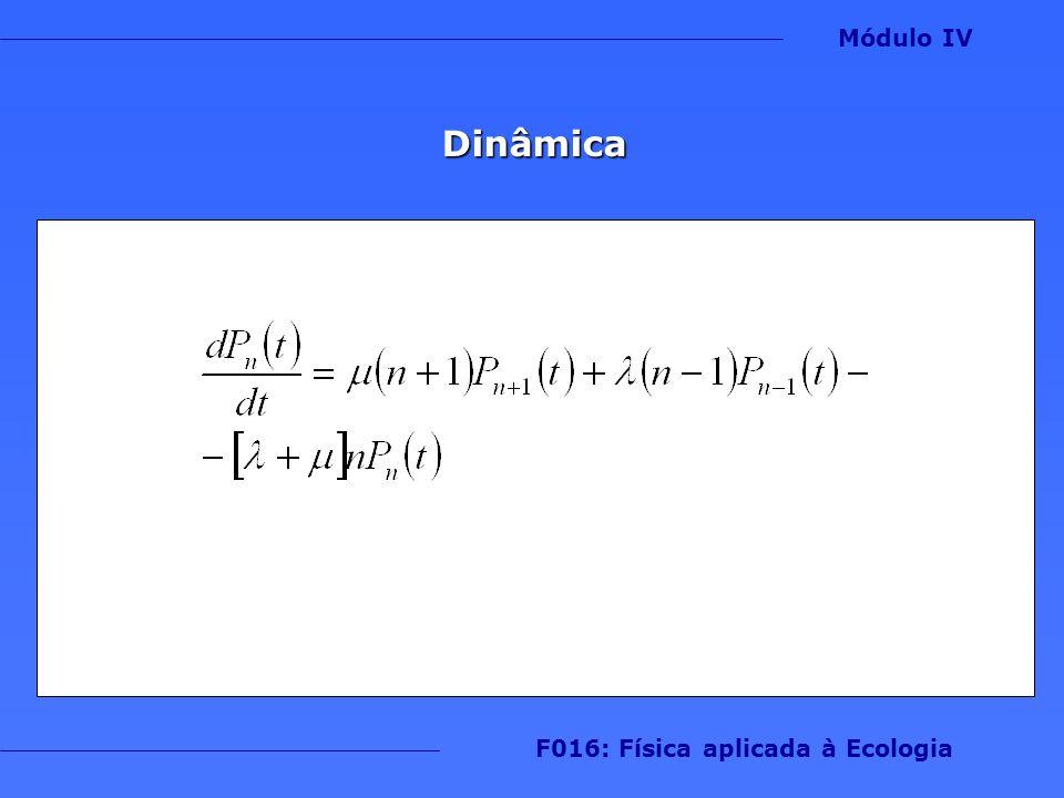 Dinâmica Módulo IV F016: Física aplicada à Ecologia