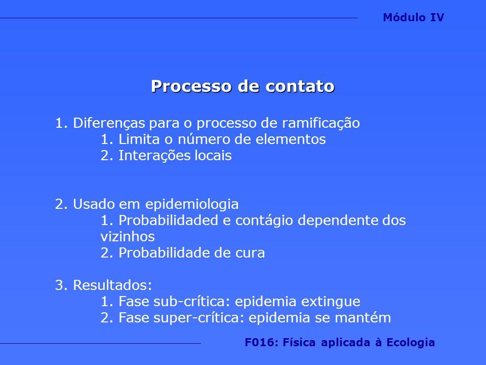Processo de contato 1.Diferenças para o processo de ramificação 1.Limita o número de elementos 2.Interações locais 2.Usado em epidemiologia 1.Probabil