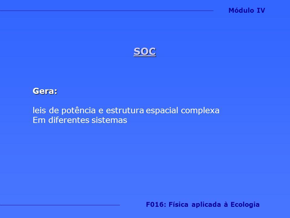 SOC Gera: leis de potência e estrutura espacial complexa Em diferentes sistemas Módulo IV F016: Física aplicada à Ecologia
