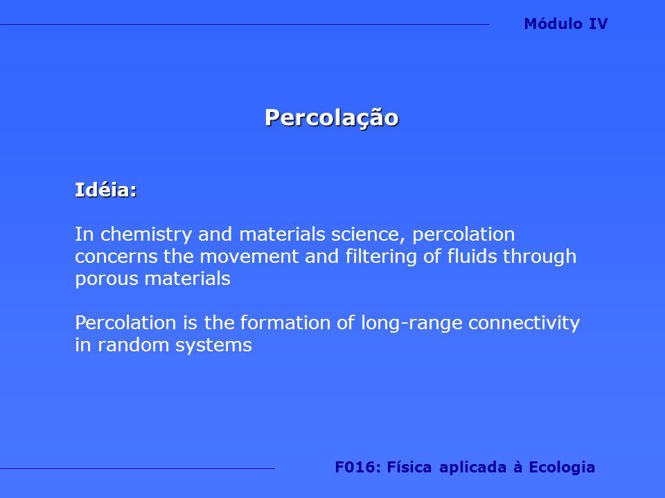 Leis de escalonamento 1.Exemplo: a distribuição do tempo necessário para uma população se extinguir segue uma lei de potência Módulo IV F016: Física aplicada à Ecologia