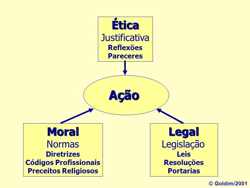 José Roberto Goldim Ética e Pesquisa