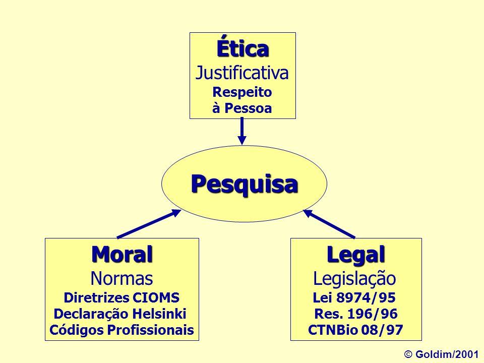 Ação Ética Justificativa Reflexões Pareceres Moral Normas Diretrizes Códigos Profissionais Preceitos ReligiososLegal Legislação Leis Resoluções Portar