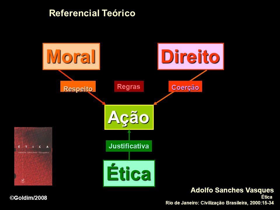 Condutas Ação Não-Ação ObrigatóriaAprovávelCensurável (BEM) (MAL) RecomendávelElogiável Indiferente (BEM) PermitidaIndiferenteIndiferente Desencorajável Indiferente Elogiável (BEM) ProibidaCensurávelAprovável (MAL) (BEM) Suprarrogação: Recomendável ou Desencorajável Urmson, 1958 Teoria Tetravalente Moral ©Goldim/2008