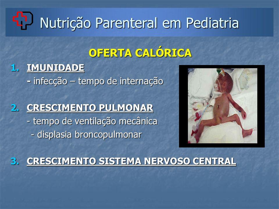 Nutrição Parenteral em Pediatria OFERTA CALÓRICA OFERTA CALÓRICA 1.IMUNIDADE - infecção – tempo de internação - infecção – tempo de internação 2.CRESC