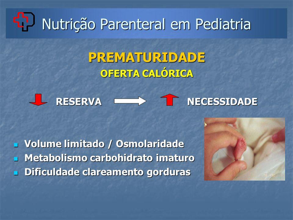 Nutrição Parenteral em Pediatria PREMATURIDADE OFERTA CALÓRICA RESERVA NECESSIDADE RESERVA NECESSIDADE Volume limitado / Osmolaridade Volume limitado