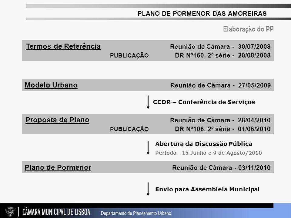 PLANO DE PORMENOR DAS AMOREIRAS Elaboração do PP Termos de Referência Reunião de Câmara - 30/07/2008 PUBLICAÇÃO DR Nº160, 2º série - 20/08/2008 Modelo