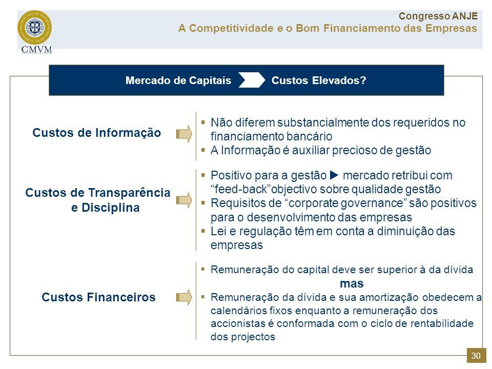 Mercado de Capitais Custos Elevados? A Competitividade e o Bom Financiamento das Empresas Congresso ANJE 30 Não diferem substancialmente dos requerido