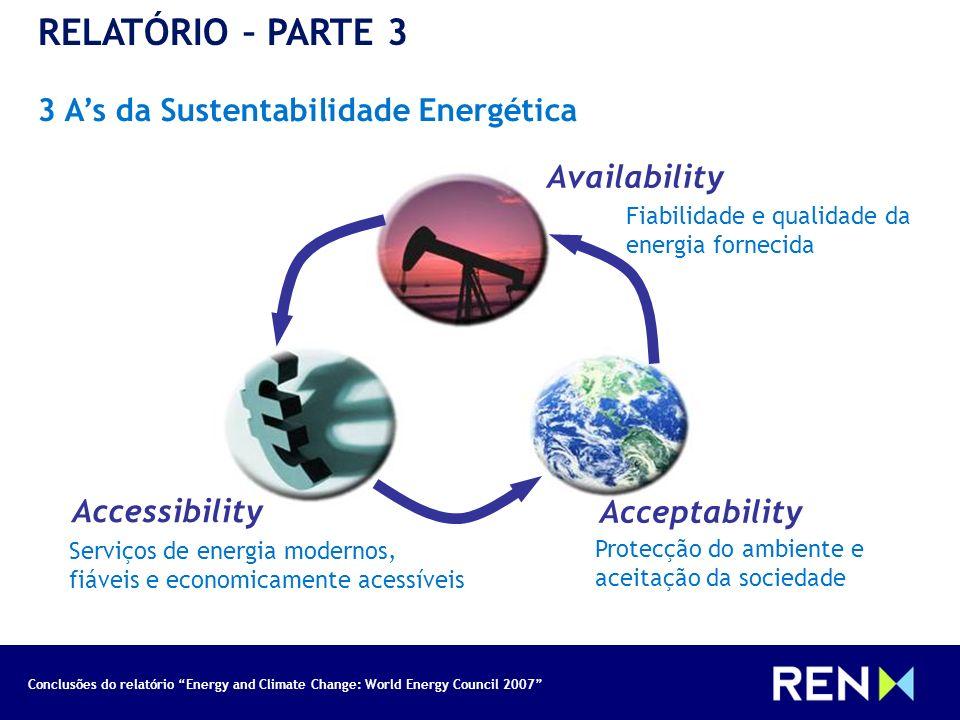 Conclusões do relatório Energy and Climate Change: World Energy Council 2007 RELATÓRIO – PARTE 3 Accessibility Acceptability Availability 3 As da Sust