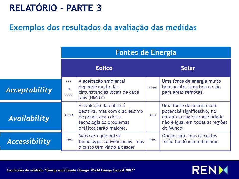 Conclusões do relatório Energy and Climate Change: World Energy Council 2007 RELATÓRIO – PARTE 3 Exemplos dos resultados da avaliação das medidas Font
