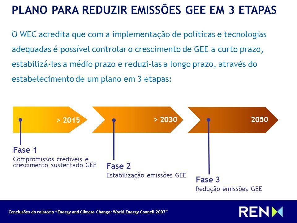 Conclusões do relatório Energy and Climate Change: World Energy Council 2007 PLANO PARA REDUZIR EMISSÕES GEE EM 3 ETAPAS O WEC acredita que com a impl