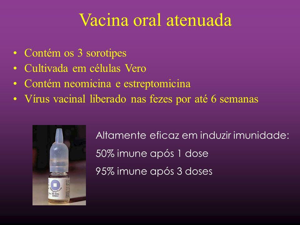 Altamente eficaz em induzir imunidade: 50% imune após 1 dose 95% imune após 3 doses Vacina oral atenuada Contém os 3 sorotipes Cultivada em células Ve