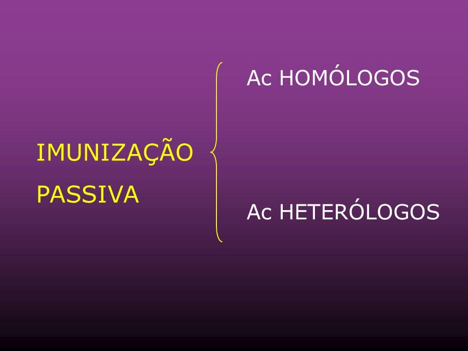 IMUNIZAÇÃO PASSIVA Ac HOMÓLOGOS Ac HETERÓLOGOS