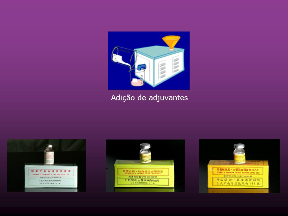 Adição de adjuvantes