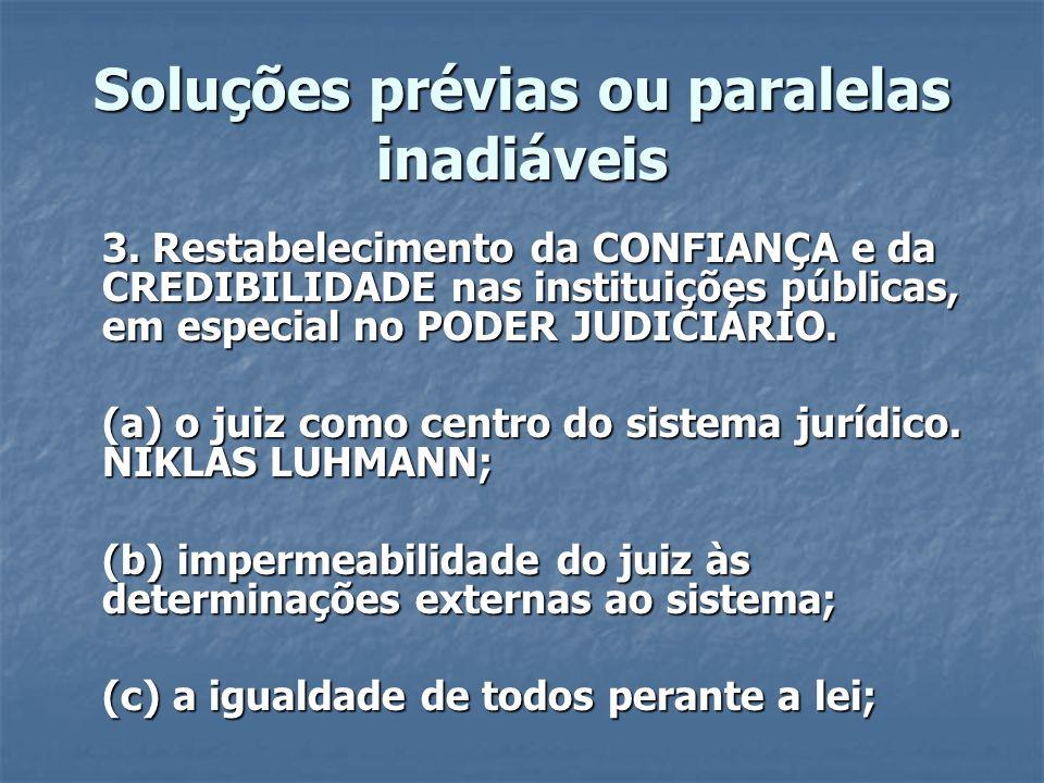 Soluções prévias ou paralelas inadiáveis 3. Restabelecimento da CONFIANÇA e da CREDIBILIDADE nas instituições públicas, em especial no PODER JUDICIÁRI