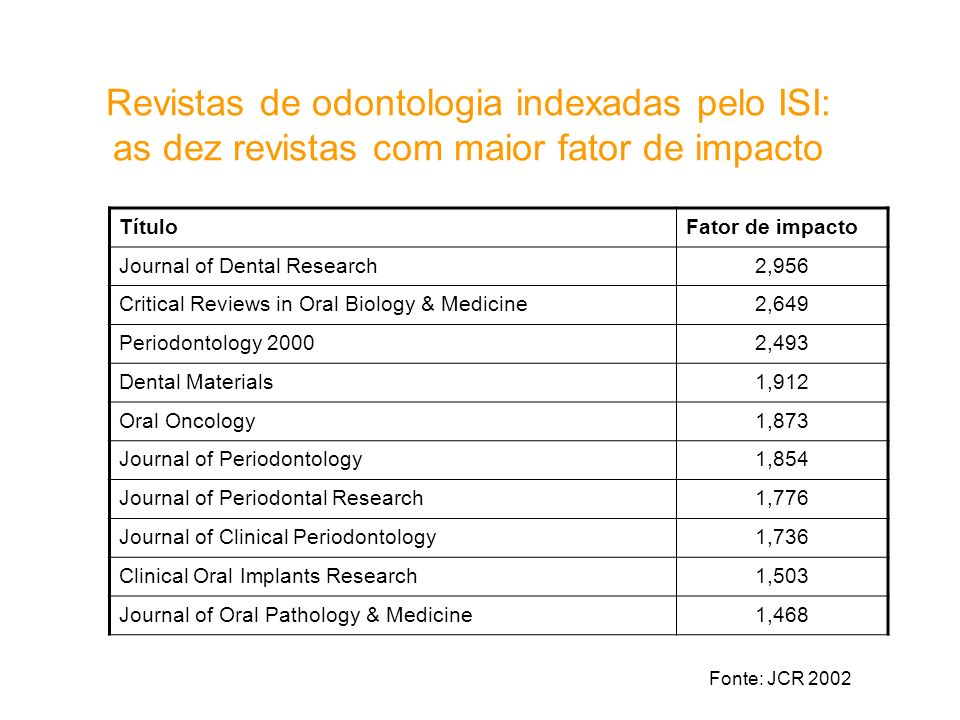 Revistas de odontologia indexadas pelo ISI: as dez revistas com maior fator de impacto TítuloFator de impacto Journal of Dental Research2,956 Critical