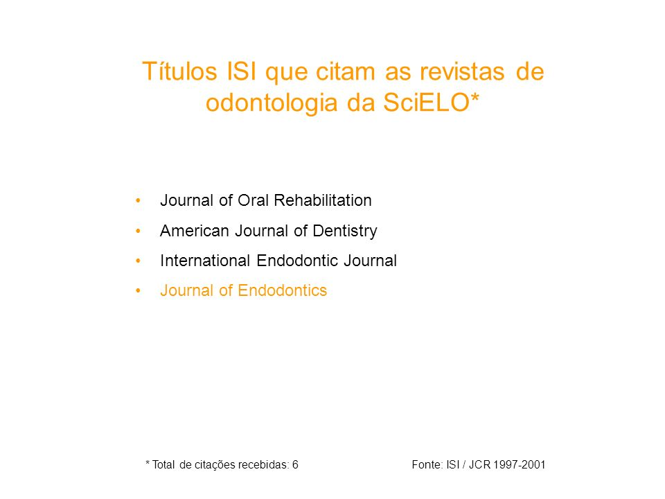 Títulos ISI que citam as revistas de odontologia da SciELO* Journal of Oral Rehabilitation American Journal of Dentistry International Endodontic Jour