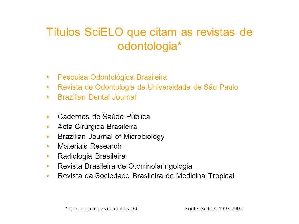 Títulos SciELO que citam as revistas de odontologia* Pesquisa Odontológica Brasileira Revista de Odontologia da Universidade de São Paulo Brazilian De