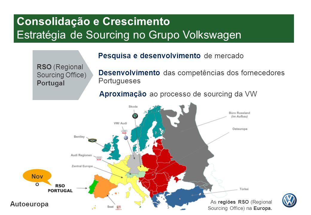 Autoeuropa RSO (Regional Sourcing Office) Portugal Pesquisa e desenvolvimento de mercado As regiões RSO (Regional Sourcing Office) na Europa. Desenvol