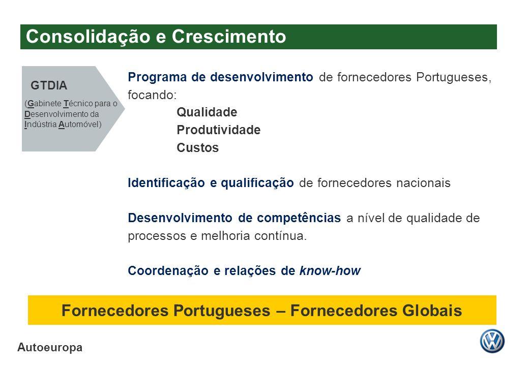 Autoeuropa GTDIA (G abinete T écnico para o D esenvolvimento da I ndústria A utomóvel ) Programa de desenvolvimento de fornecedores Portugueses, focan