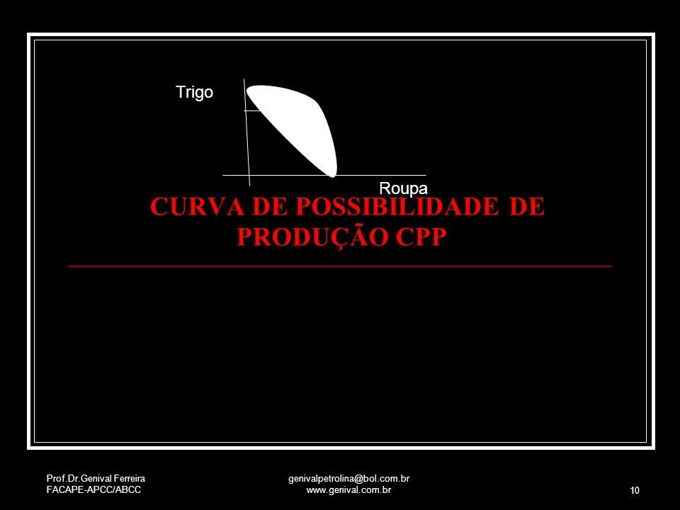 Prof.Dr.Genival Ferreira FACAPE-APCC/ABCC genivalpetrolina@bol.com.br www.genival.com.br 10 CURVA DE POSSIBILIDADE DE PRODUÇÃO CPP Trigo Roupa