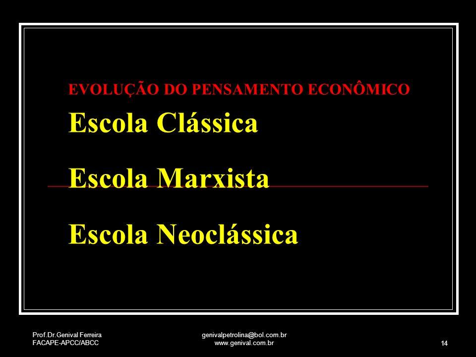 Prof.Dr.Genival Ferreira FACAPE-APCC/ABCC genivalpetrolina@bol.com.br www.genival.com.br 14 EVOLUÇÃO DO PENSAMENTO ECONÔMICO Escola Clássica Escola Ma