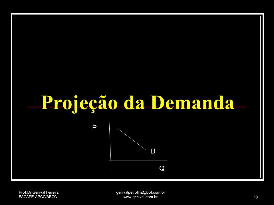 Prof.Dr.Genival Ferreira FACAPE-APCC/ABCC genivalpetrolina@bol.com.br www.genival.com.br 18 Projeção da Demanda P D Q