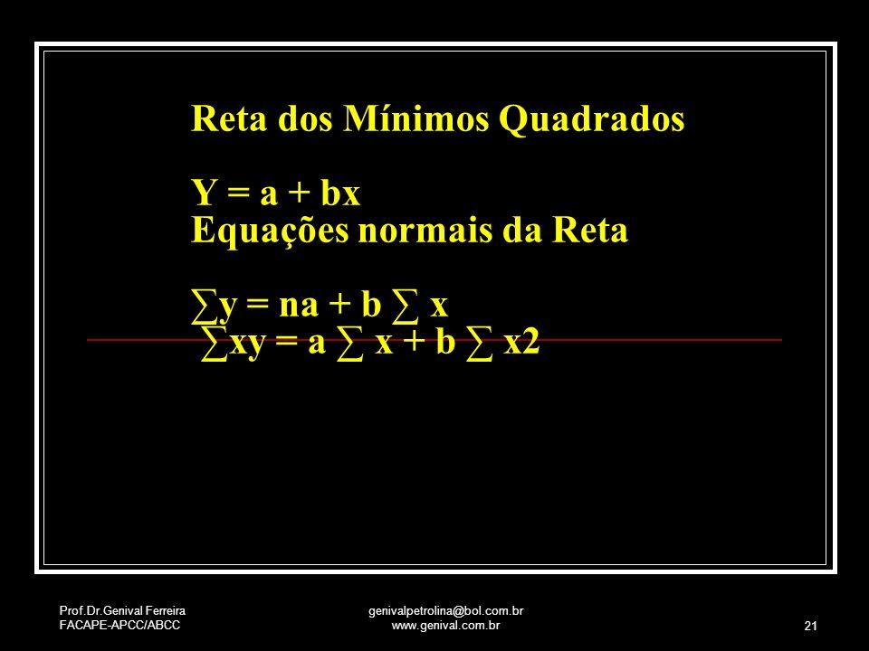 Prof.Dr.Genival Ferreira FACAPE-APCC/ABCC genivalpetrolina@bol.com.br www.genival.com.br 21 Reta dos Mínimos Quadrados Y = a + bx Equações normais da