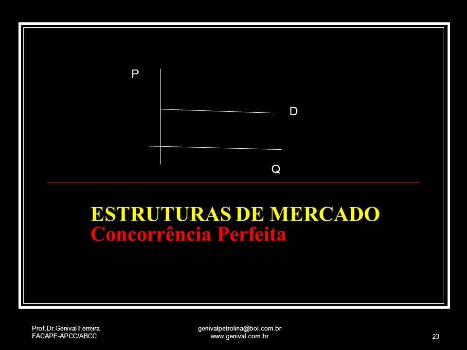 Prof.Dr.Genival Ferreira FACAPE-APCC/ABCC genivalpetrolina@bol.com.br www.genival.com.br 23 ESTRUTURAS DE MERCADO Concorrência Perfeita P Q D