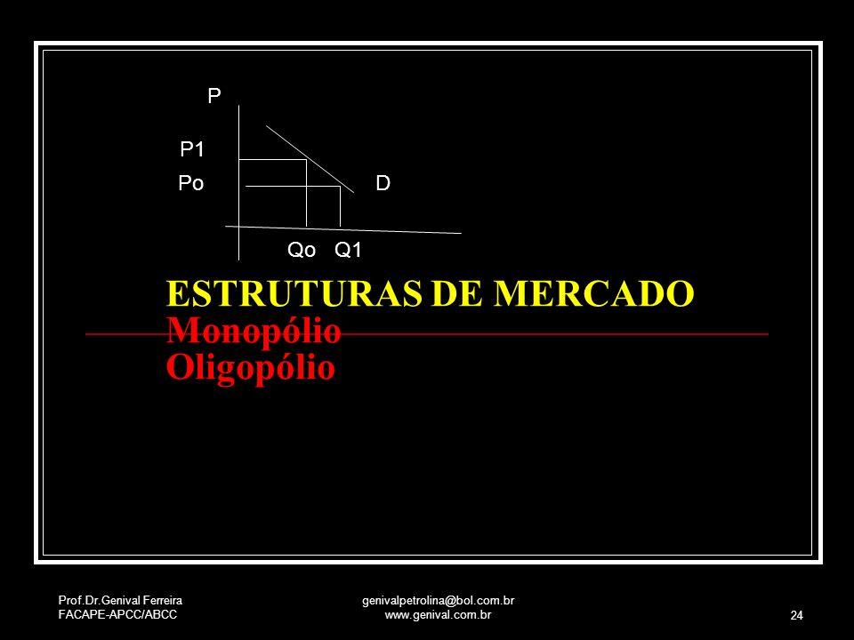 Prof.Dr.Genival Ferreira FACAPE-APCC/ABCC genivalpetrolina@bol.com.br www.genival.com.br 24 ESTRUTURAS DE MERCADO Monopólio Oligopólio P D P1 Po QoQ1
