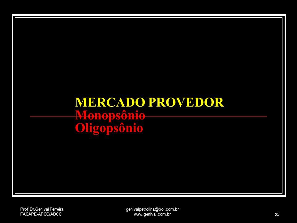 Prof.Dr.Genival Ferreira FACAPE-APCC/ABCC genivalpetrolina@bol.com.br www.genival.com.br 25 MERCADO PROVEDOR Monopsônio Oligopsônio