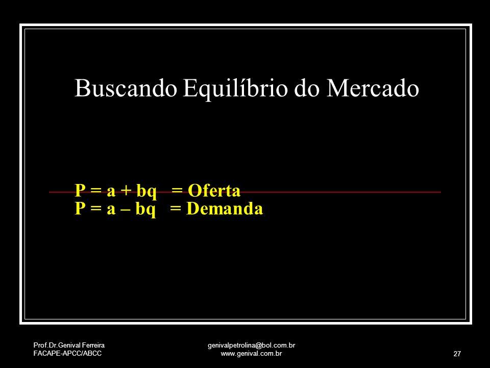 Prof.Dr.Genival Ferreira FACAPE-APCC/ABCC genivalpetrolina@bol.com.br www.genival.com.br 27 Buscando Equilíbrio do Mercado Buscando Equilíbrio do Merc